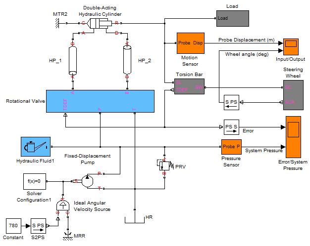 Project Chrono: Cosimulation with Simulink (demo_COSIM_hydraulics cpp)