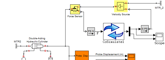 Project Chrono: Cosimulation with Simulink